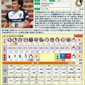 11/21【サッカー選手】奥山 泰裕 0449