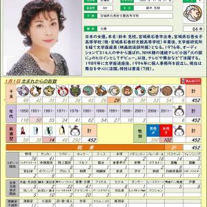 11/21【女優】鈴鹿 景子 0452