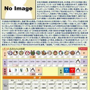 12/6【漫画家】佐藤 史生 0470