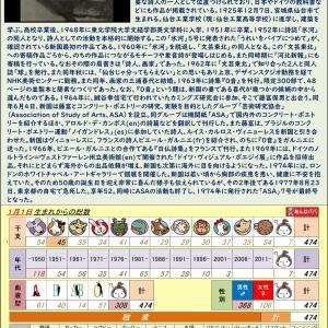 12/7【詩人】新国 誠一 0474