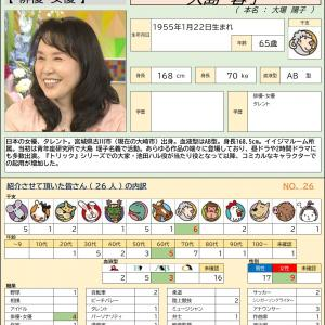 1/22【女優】大島 蓉子 0026