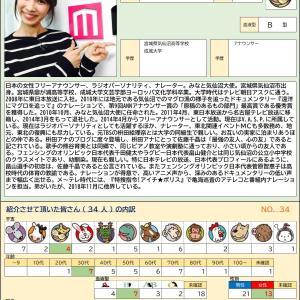 1/25【アナウンサー】佐藤 千晶 0034