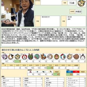 2/18【彫刻家】武藤 順九 0072