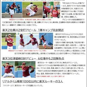 2/19【楽天】ニュース