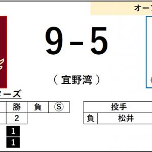 2/22【楽天】オープン戦 vs DeNA