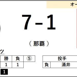 2/23【楽天】オープン戦 vs 巨人