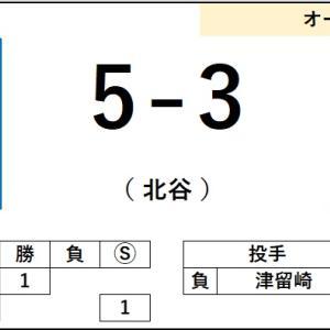 2/24【楽天】オープン戦 vs 中日