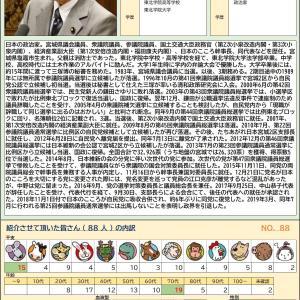 2/29【政治家】中野 正志 0088