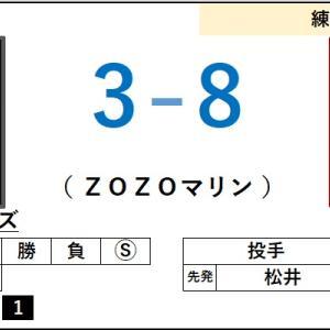 6/6【練習試合】vs ロッテ