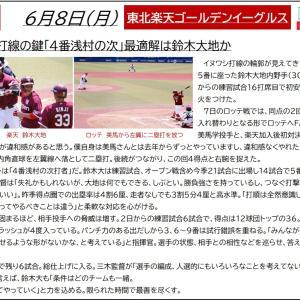 6/8【楽天】ニュース