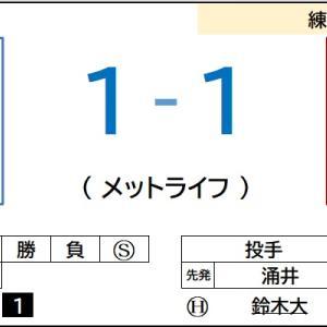 6/10【練習試合】vs 西武