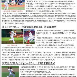6/16【楽天】ニュース