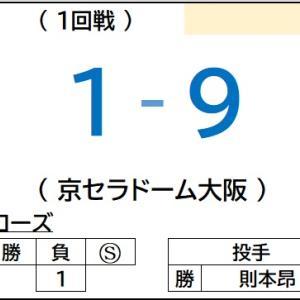 6/19【公式戦】vs オリックス