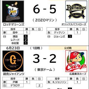 6/23【パリーグ順位表】楽天、ロッテが首位守る!