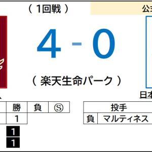 6/23【パリーグ公式戦】vs 日本ハム(1回戦)