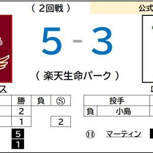7/1【パリーグ公式戦】vs ロッテ(2回戦)