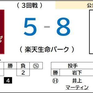 7/2【パリーグ公式戦】vs ロッテ(3回戦)