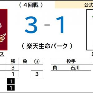 7/3【パリーグ公式戦】vs ロッテ(4回戦)