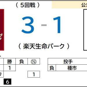 7/4【パリーグ公式戦】vs ロッテ(5回戦)