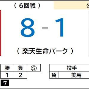 7/5【パリーグ公式戦】vs ロッテ(6回戦)