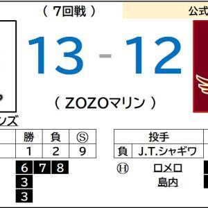 728【パリーグ公式戦】vs ロッテ(8回戦)