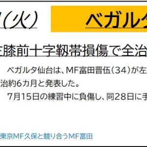 8/4【ベガルタ仙台】ニュース