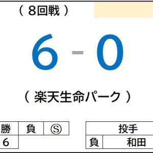 8/5【パリーグ公式戦】vs ソフトバンク(8回戦)