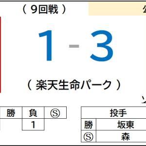8/6【パリーグ公式戦】vs ソフトバンク(9回戦)