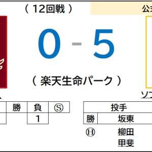 8/9【パリーグ公式戦】vs ソフトバンク(12回戦)
