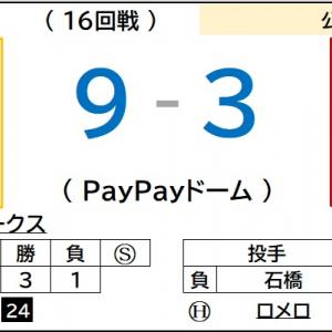 9/18【楽天イーグルス】vs ソフトバンク(16回戦)