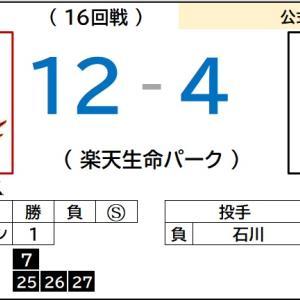 9/22【楽天イーグルス】vs ロッテ(16回戦)