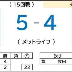 9/25【楽天イーグルス】vs 西武(15回戦)