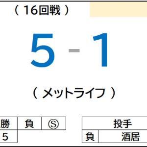 9/26【楽天イーグルス】vs 西武(16回戦)