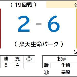 9/29【楽天イーグルス】vs ソフトバンク(19回戦)