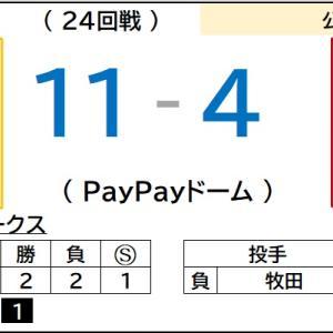 10/18【楽天イーグルス】vs ソフトバンク(24回戦)