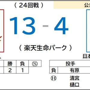 10/25【楽天イーグルス】vs 日本ハム(24回戦)