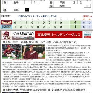 4/18【楽天イーグルス】公式戦 vs 日本ハム(6回戦)