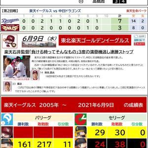 6/9【楽天イーグルス】交流戦 vs 中日(2回戦)