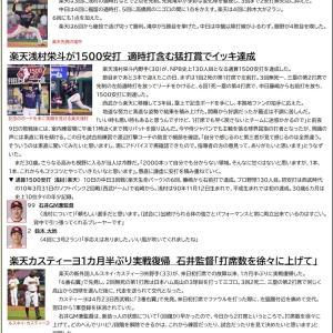 6/10【楽天イーグルス】交流戦 vs 中日(3回戦)