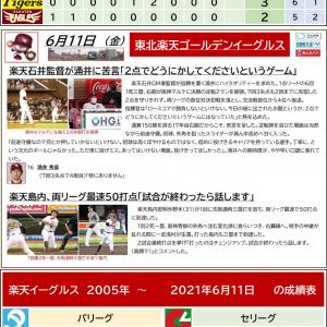 6/11【楽天イーグルス】交流戦 vs 阪神(1回戦)