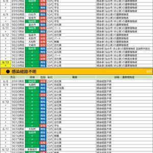 6/13【新型コロナウイルス】宮城県感染者情報(7名確認 9034-9040)
