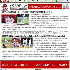 6/13【楽天イーグルス】交流戦 vs 阪神(3回戦)