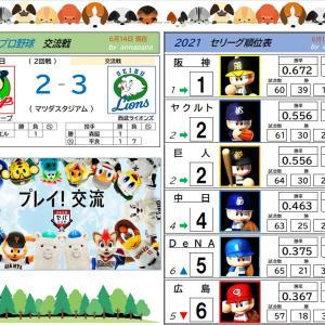 6/14【プロ野球順位表】広島 vs 西武(2回戦)