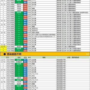 6/17【新型コロナウイルス】宮城県感染者情報(8名確認 9061-9068)