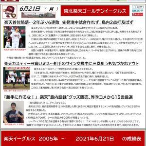 6/21【楽天イーグルス】公式戦 vs オリックス(12回戦)