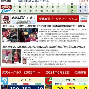 6/22【楽天イーグルス】公式戦 vs 西武(9回戦)