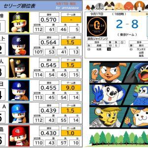 9/17【セリーグ順位表】巨人 vs ヤクルト