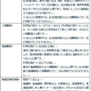 福祉サービス分野(通所介護)10月20日