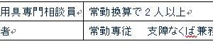 福祉サービス24回試験用(福祉用具)4月13日