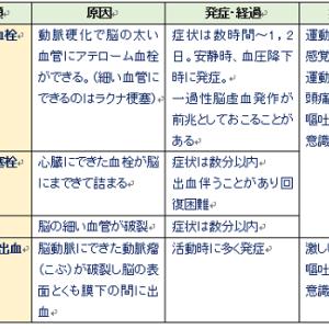 福祉サービス分野(短期入所生活介護)4月13日